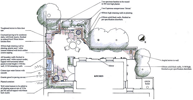 plan eden small shady courtyard garden design with water feature, Natural flower